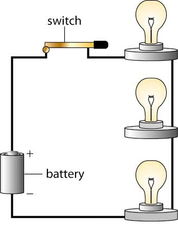 What are Series and Parallel Circuits? - vnaya.com