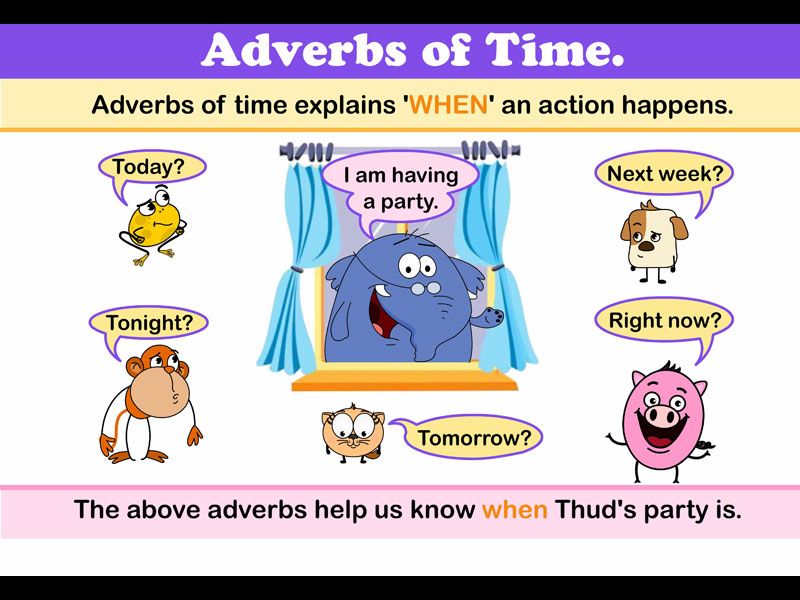 What Are The Different Types Of Adverbs Vnaya